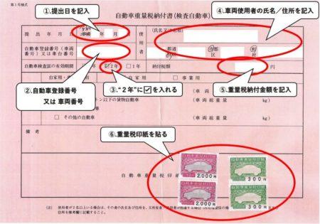 自動車重量税納付書の記入方法の説明写真
