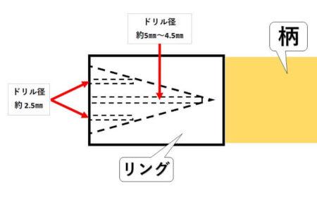 穴あけの説明写真