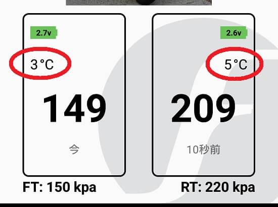 タイヤの温度もスマホ画面で確認できる写真